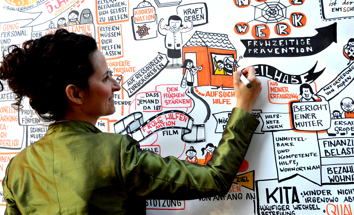 Dominique Kleiner - Graphic Recording, Foto: privat